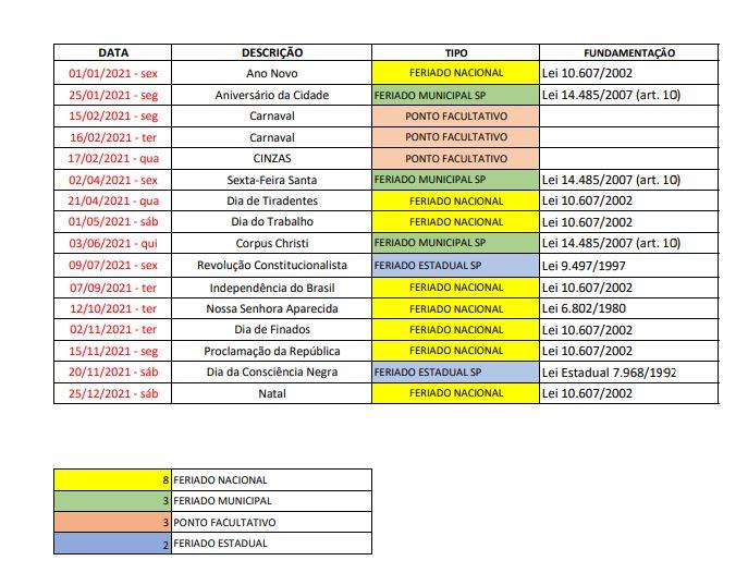2020 12 14 Feriados No Brasil Calendario 2021 Sp 2