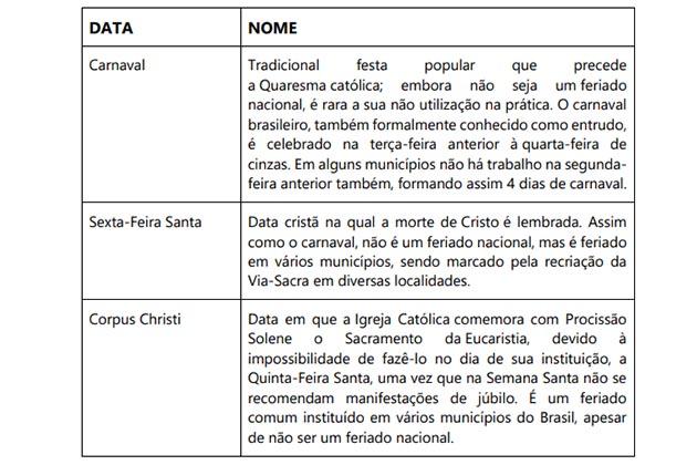Feriados No Brasil