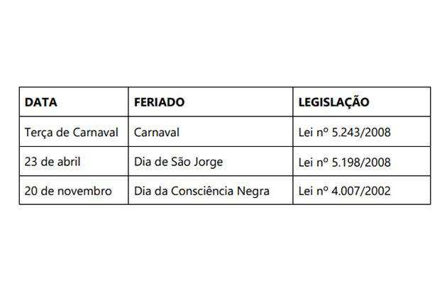 Feriados No Brasil Rj