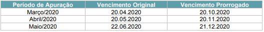 2021 01 07 Novos Prazos